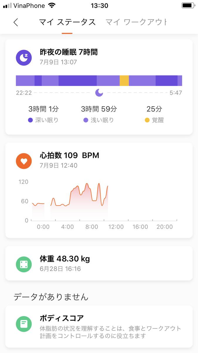 ベトナム ホーチミン 購入 中国 スマートウォッチXiaomi Mi Smart Band 4